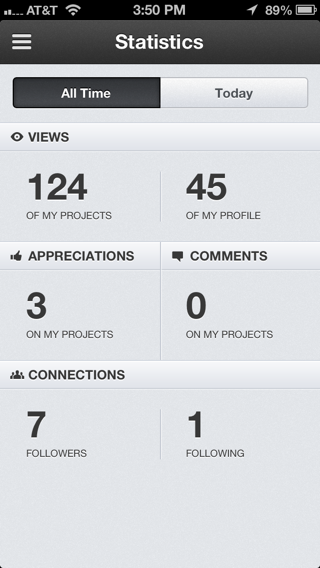Behance iPhone stats screenshot