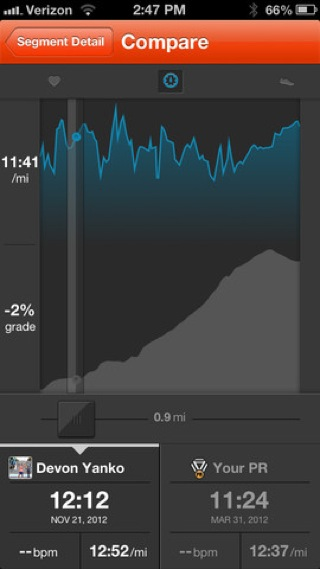 Strava Run iPhone stats screenshot