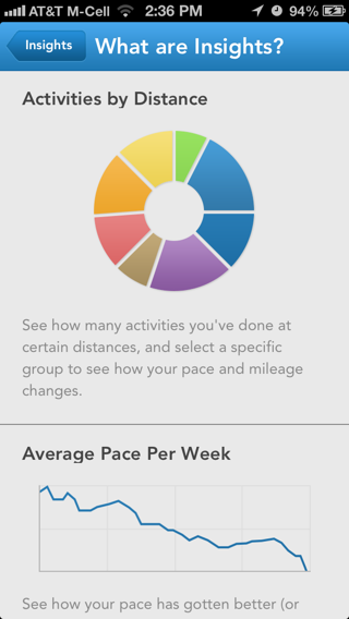 Runkeeper iPhone stats screenshot