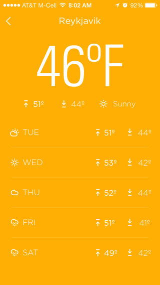 Gogobot iPhone weather, lists screenshot